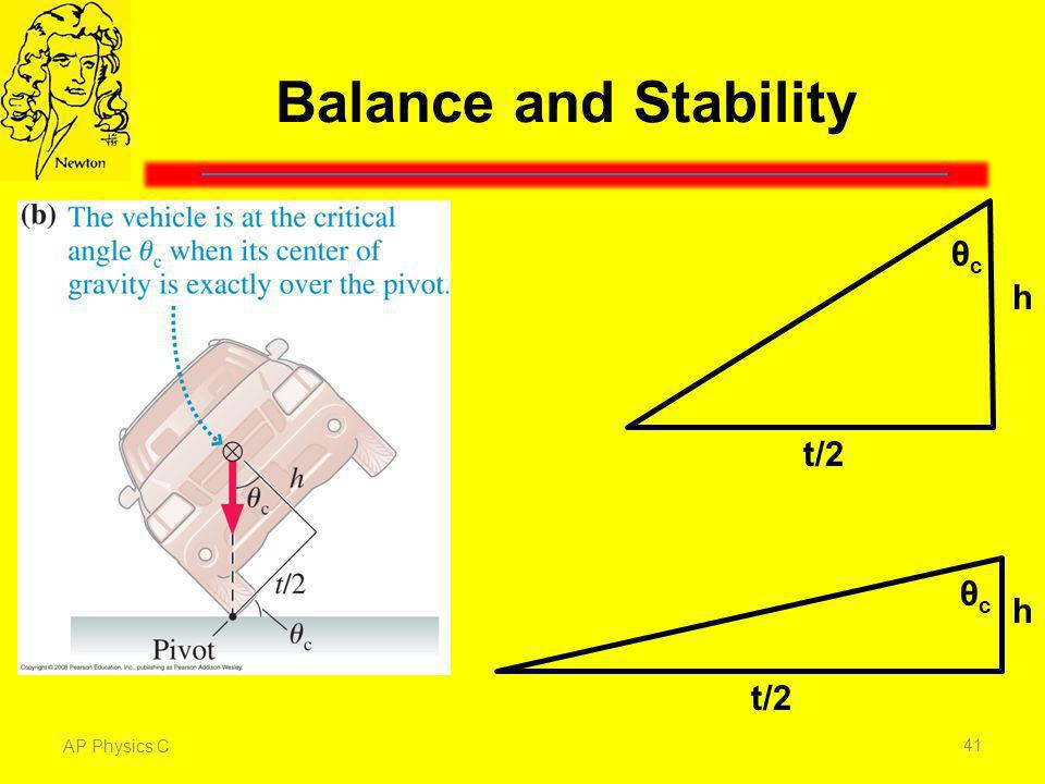 Balance and Stability θc h t/2