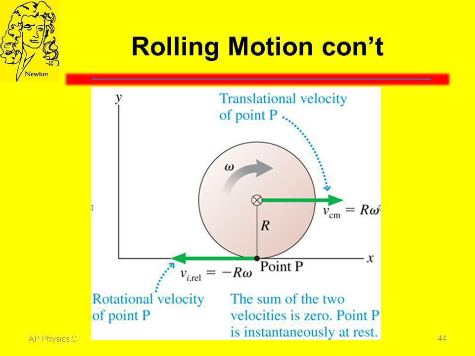 Rolling Motion con't