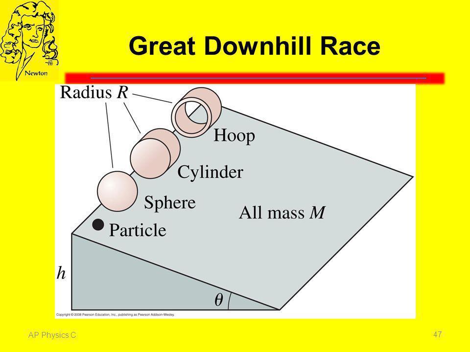 Great Downhill Race