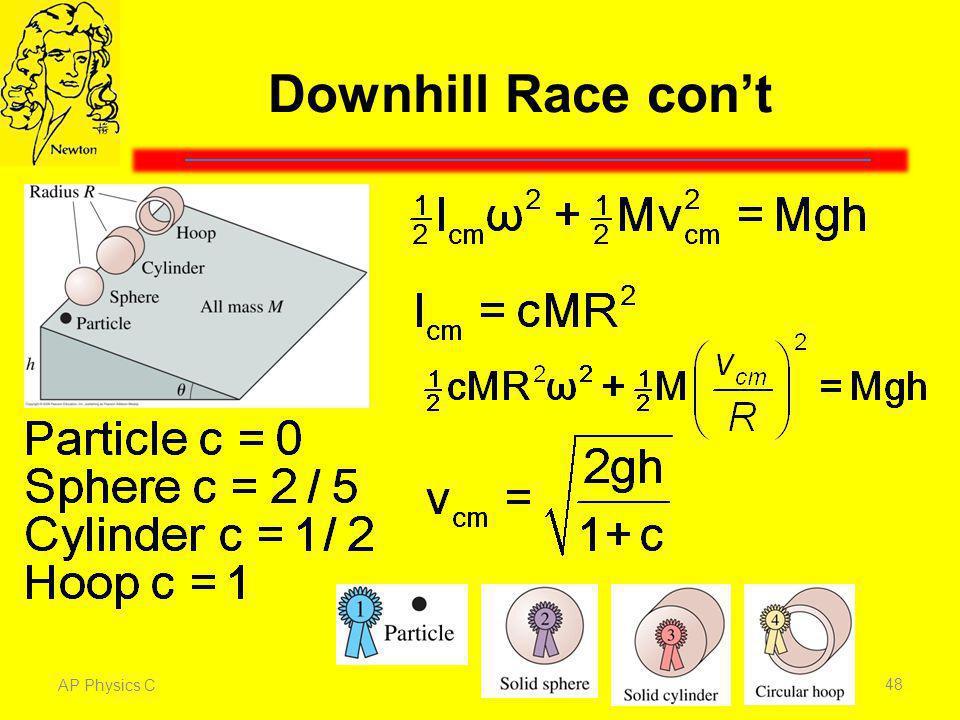 Downhill Race con't