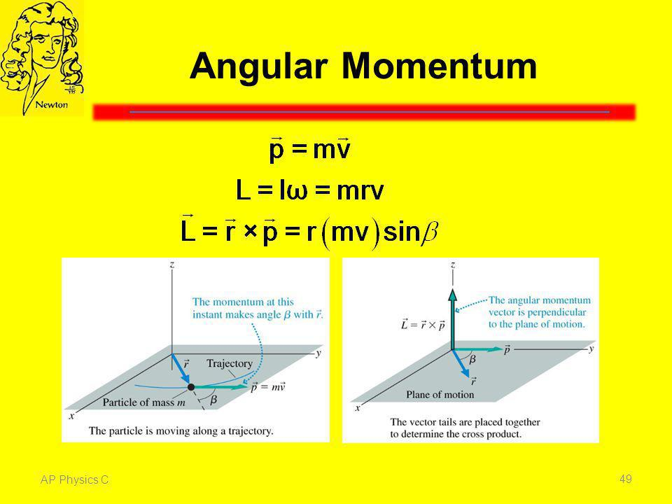 Angular Momentum Angular Momentum is the rotational analogue of linear momentum in much the same way torque is the equivalent of force.