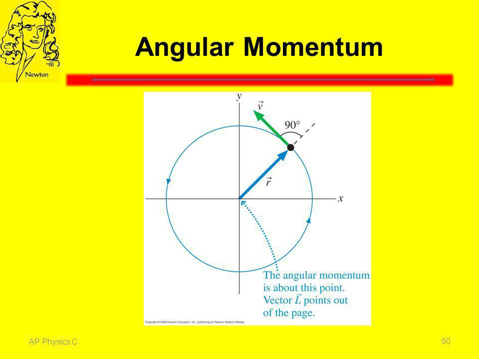 Angular Momentum If the trajectory is circular, the angle is 90 degrees. Applet.