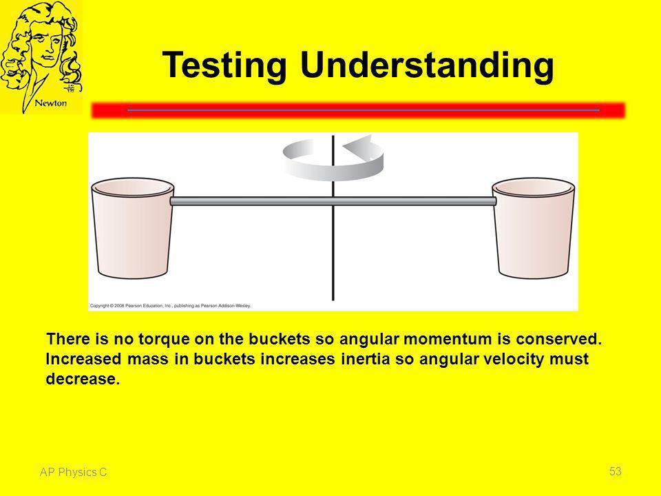 Testing Understanding
