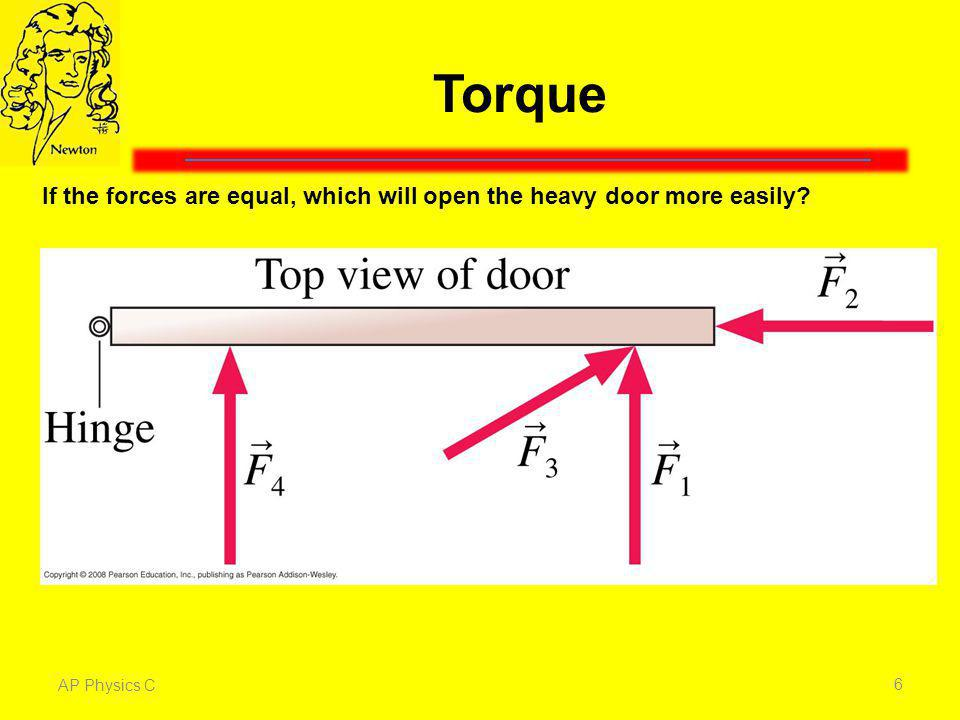 Torque If the forces are equal, which will open the heavy door more easily AP Physics C