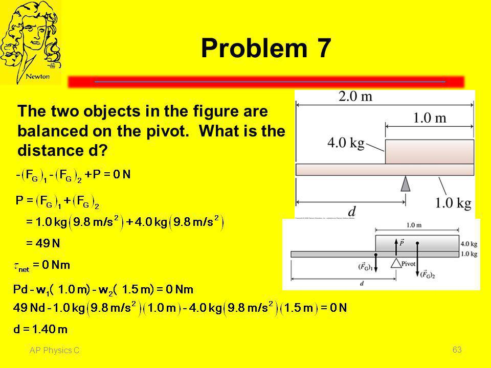 Problem 7 The two objects in the figure are balanced on the pivot. What is the distance d