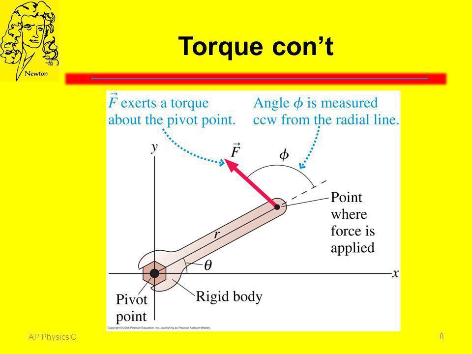 Torque con't AP Physics C