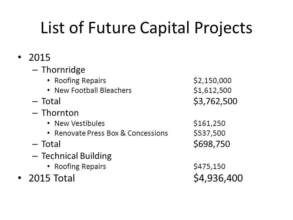 List of Future Capital Projects