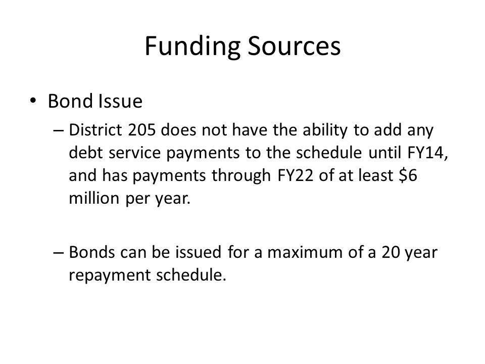 Funding Sources Bond Issue