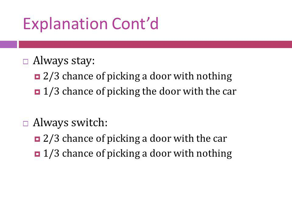 Explanation Cont'd Always stay: Always switch: