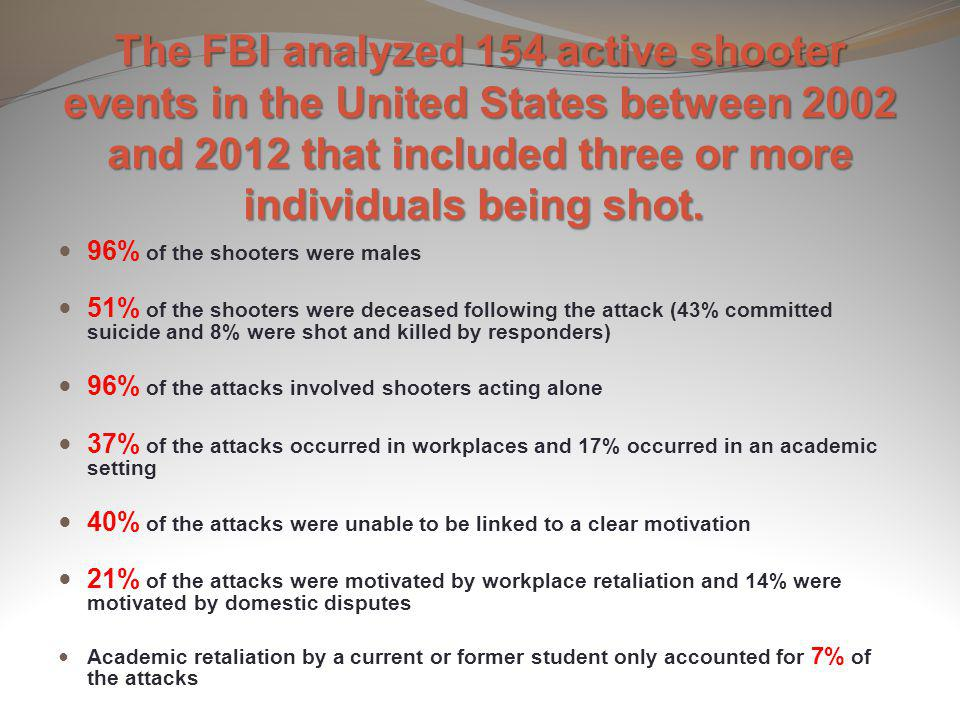 The FBI analyzed 154 active shooter events in the United States between 2002 and 2012 that included three or more individuals being shot.