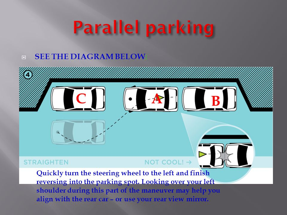 Parallel parking C A B SEE THE DIAGRAM BELOW: