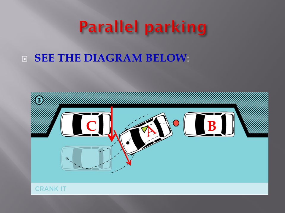 Parallel parking SEE THE DIAGRAM BELOW: C B A