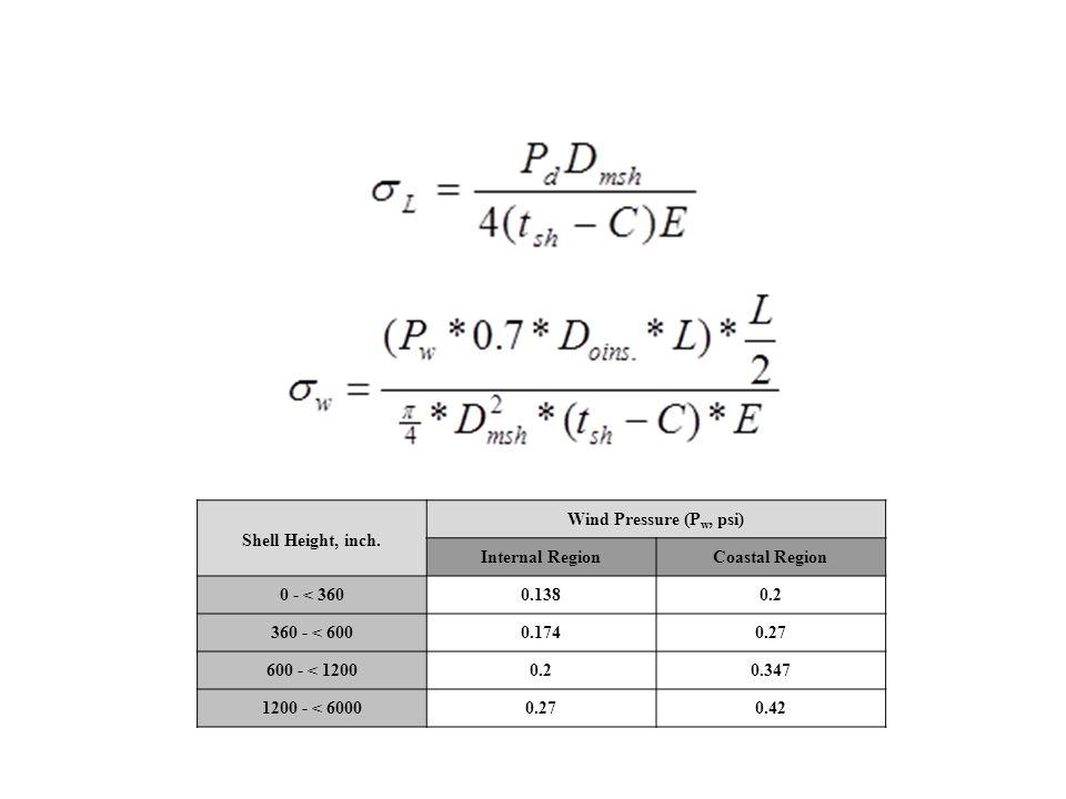 Shell Height, inch. Wind Pressure (Pw, psi) Internal Region. Coastal Region. 0 - < 360. 0.138. 0.2.