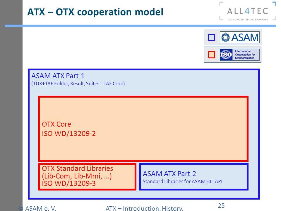 ATX – OTX cooperation model