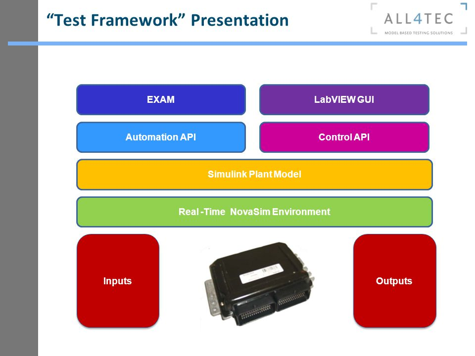 Test Framework Presentation