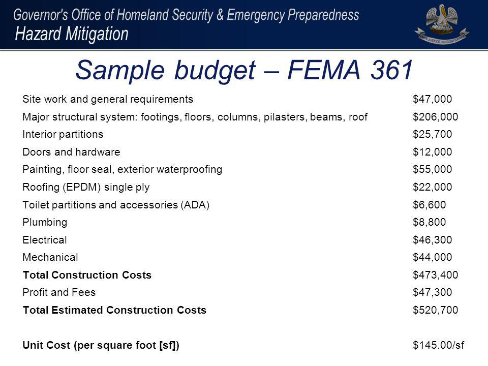 Sample budget – FEMA 361