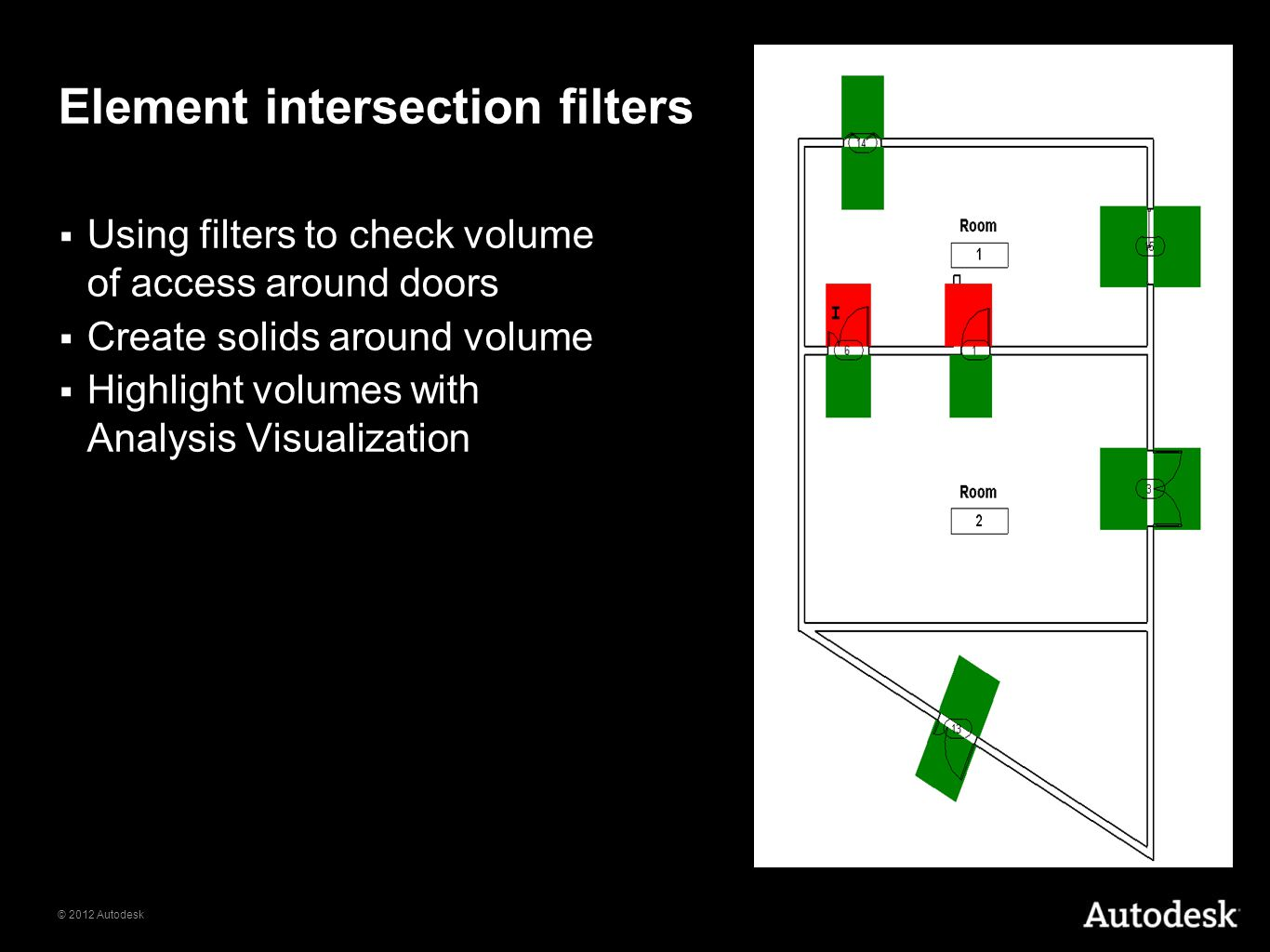 Element intersection filters