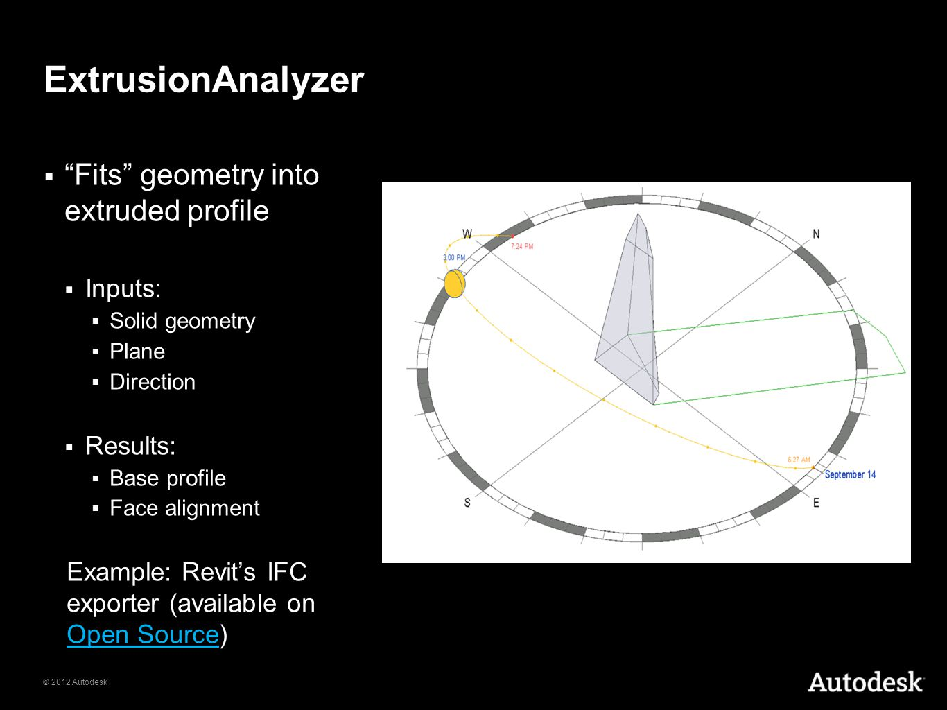 ExtrusionAnalyzer Fits geometry into extruded profile Inputs: