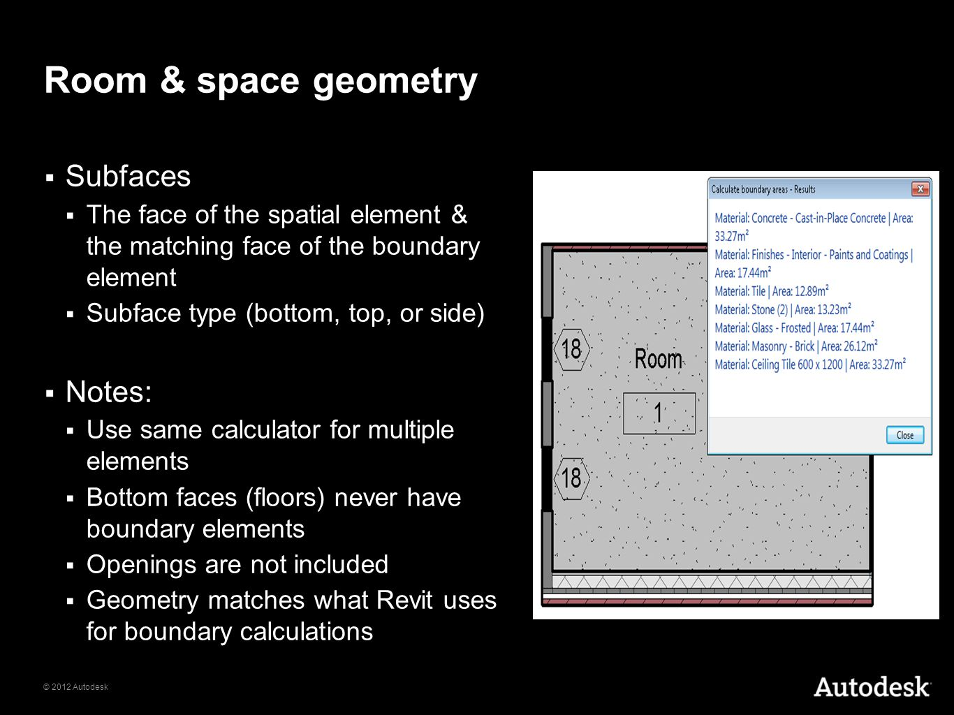 Room & space geometry Subfaces Notes: