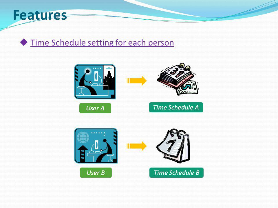 Features Time Schedule setting for each person User A Time Schedule A
