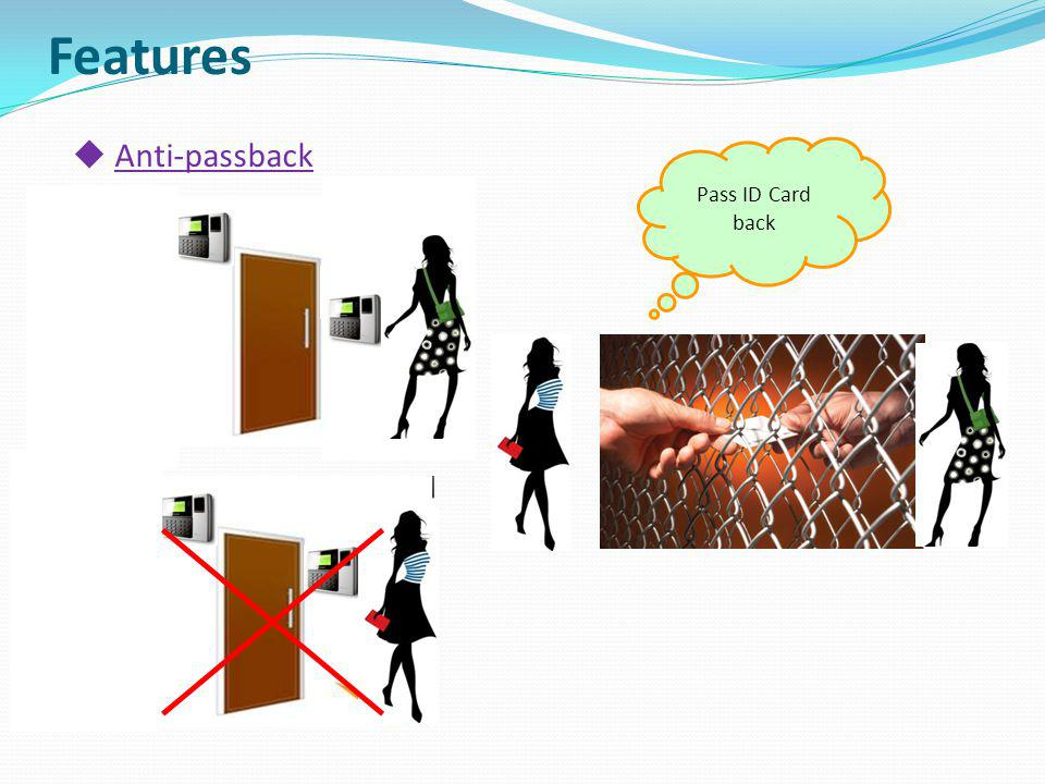 Features Anti-passback Pass ID Card back