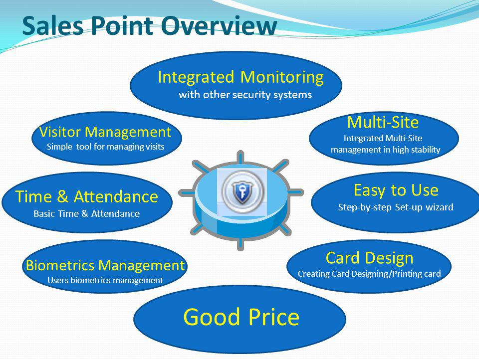 Sales Point Overview Good Price Integrated Monitoring Multi-Site