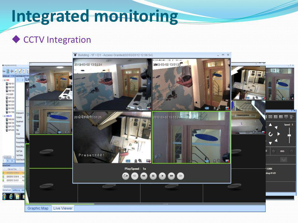 Integrated monitoring