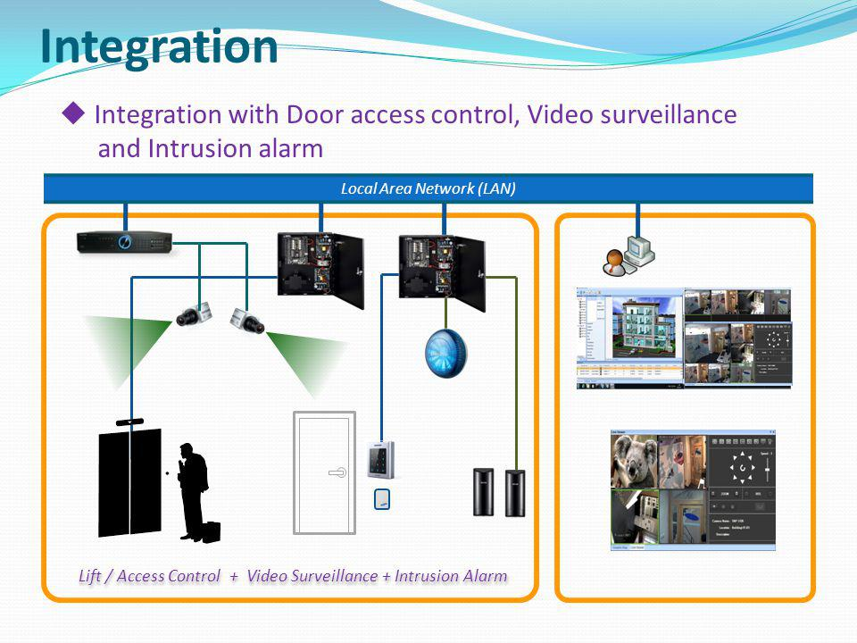 Integration Integration with Door access control, Video surveillance