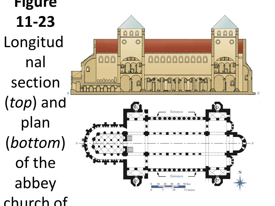Figure 11-23 Longitudinal section (top) and plan (bottom) of the abbey church of Saint Michael's, Hildesheim, Germany, 1001–1031.