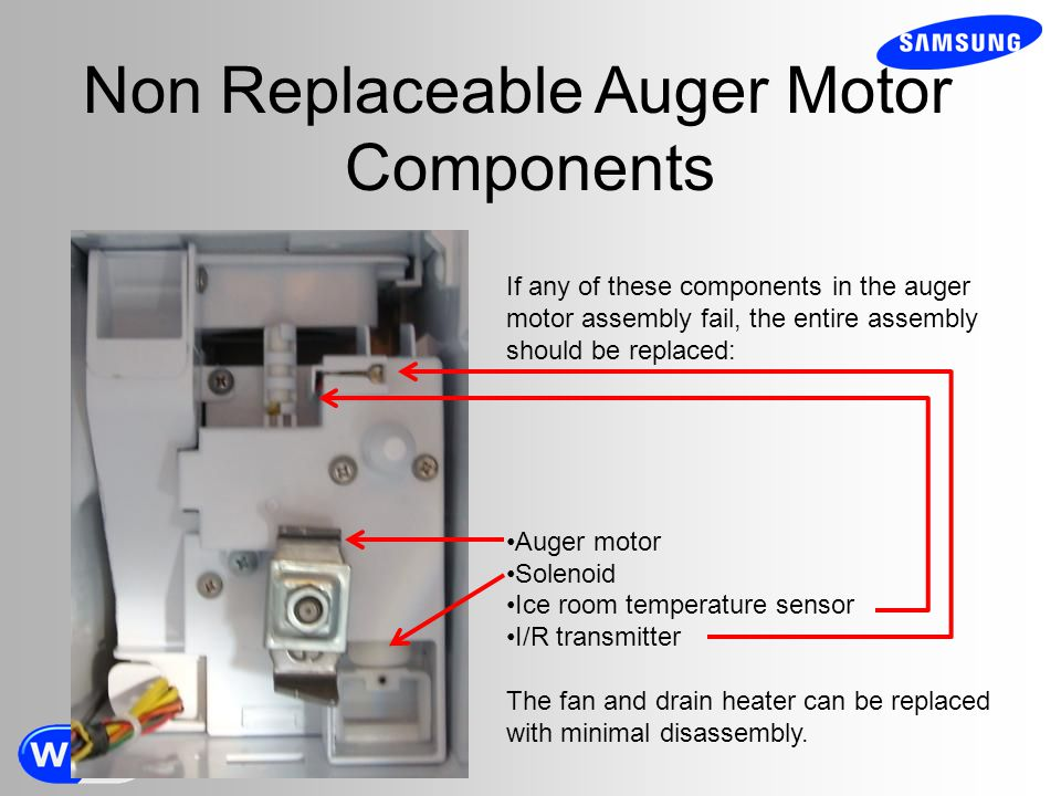 Non Replaceable Auger Motor Components