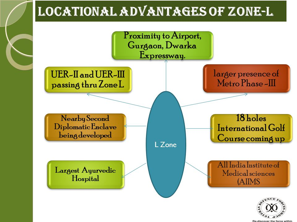 Locational Advantages of Zone-L