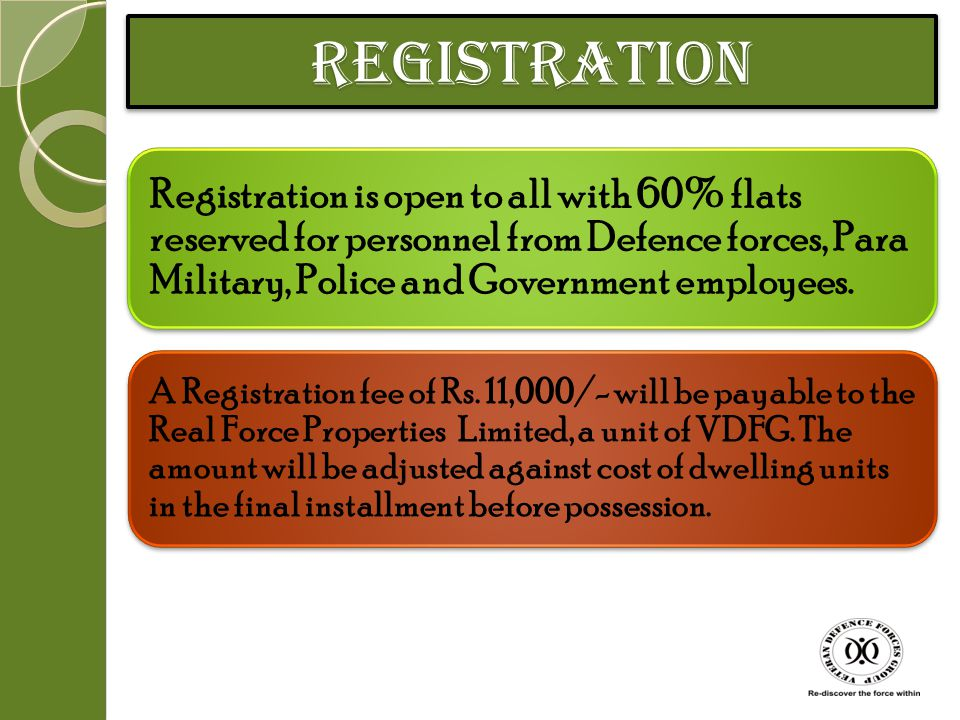 REGISTRATION Registration is open to all with 60% flats reserved for personnel from Defence forces, Para Military, Police and Government employees.