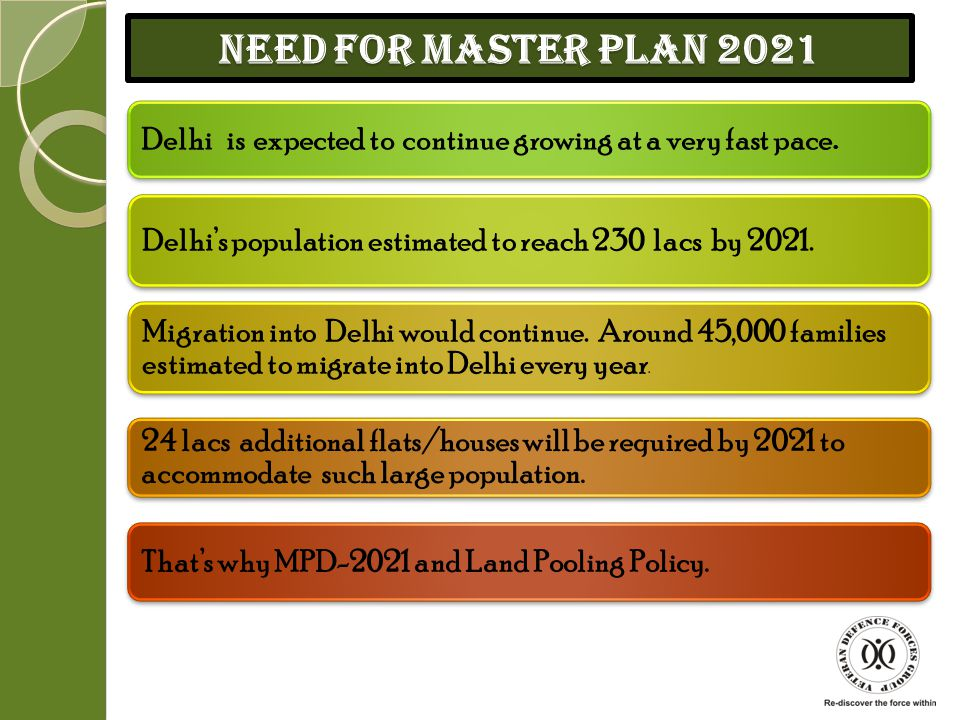 Need For Master Plan 2021 Delhi is expected to continue growing at a very fast pace. Delhi's population estimated to reach 230 lacs by 2021.