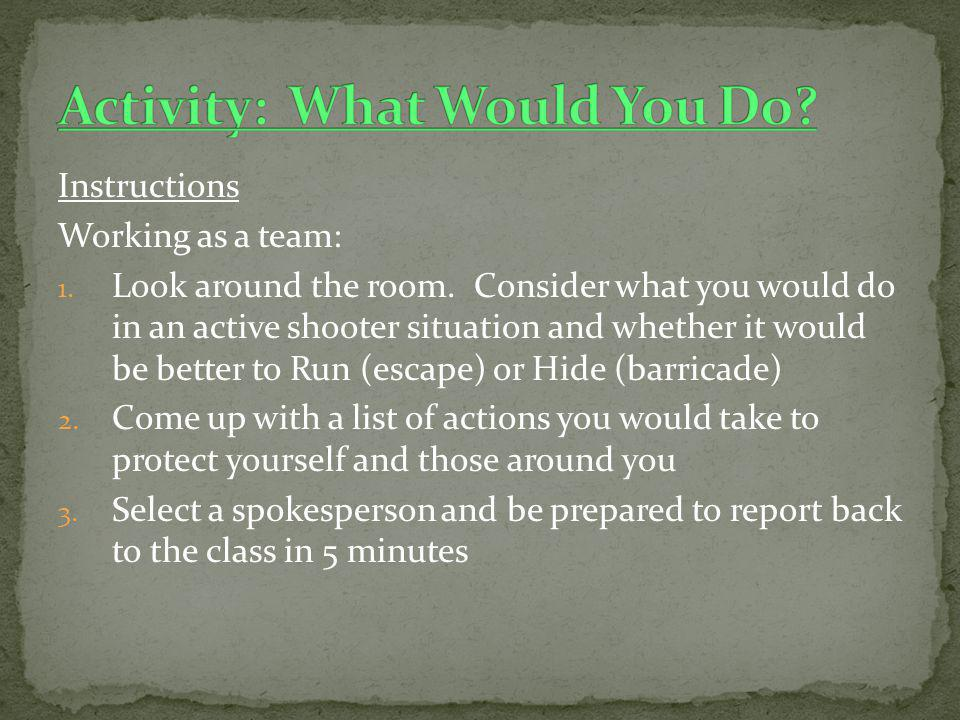 Activity: What Would You Do