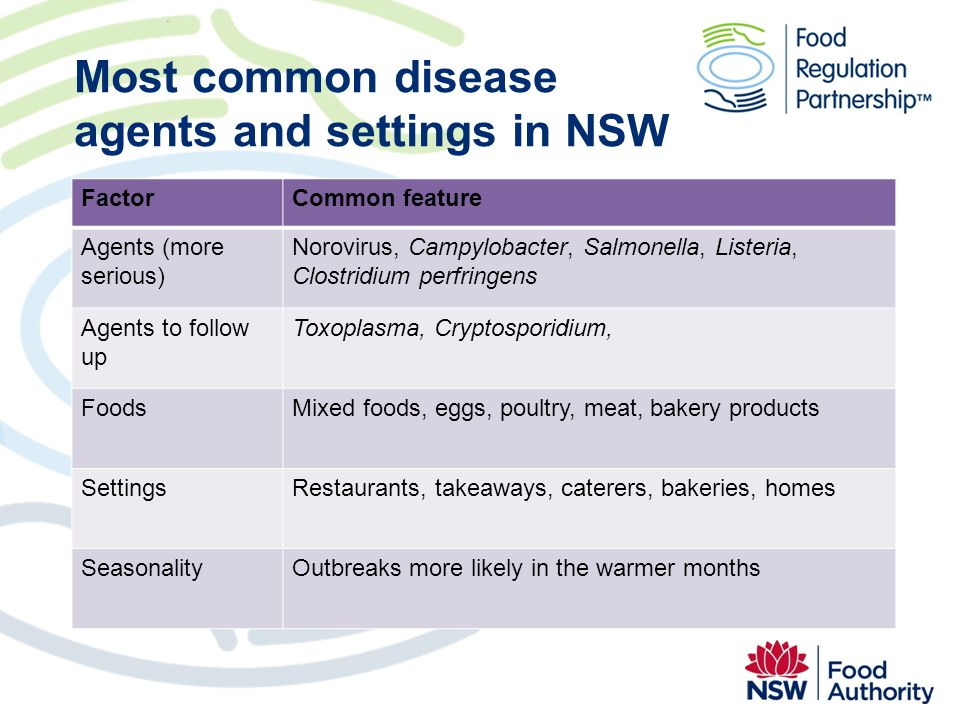 Most common disease agents and settings in NSW