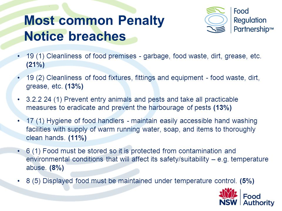 Most common Penalty Notice breaches