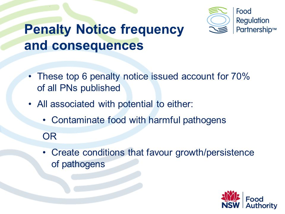 Penalty Notice frequency and consequences