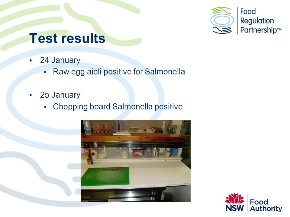 Test results 24 January Raw egg aioli positive for Salmonella