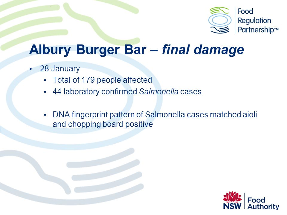 Albury Burger Bar – final damage