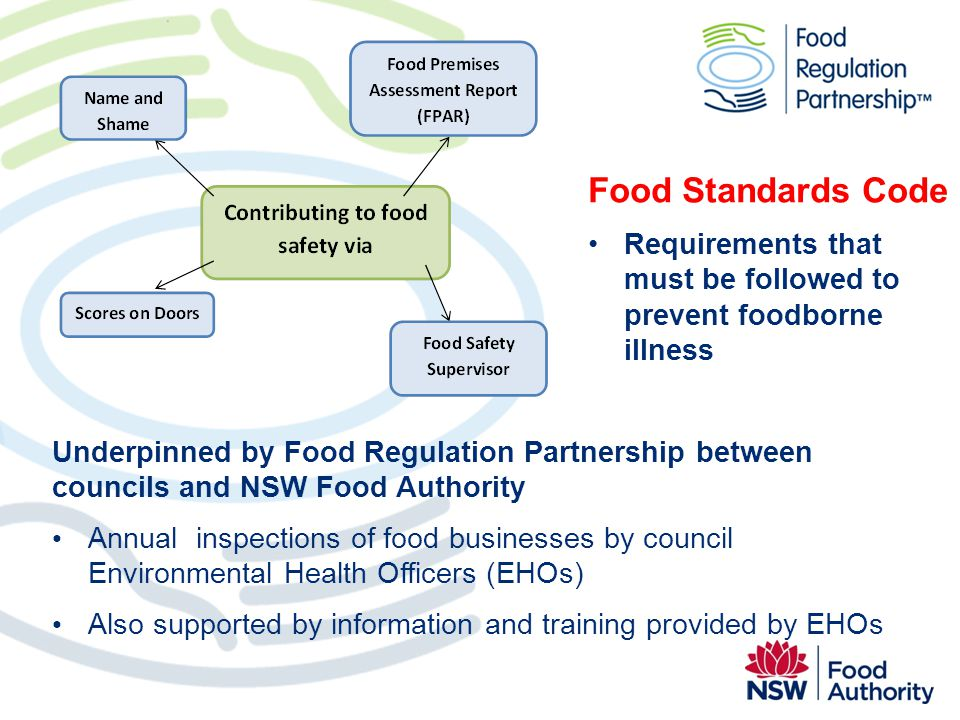 Food Standards Code Requirements that must be followed to prevent foodborne illness.