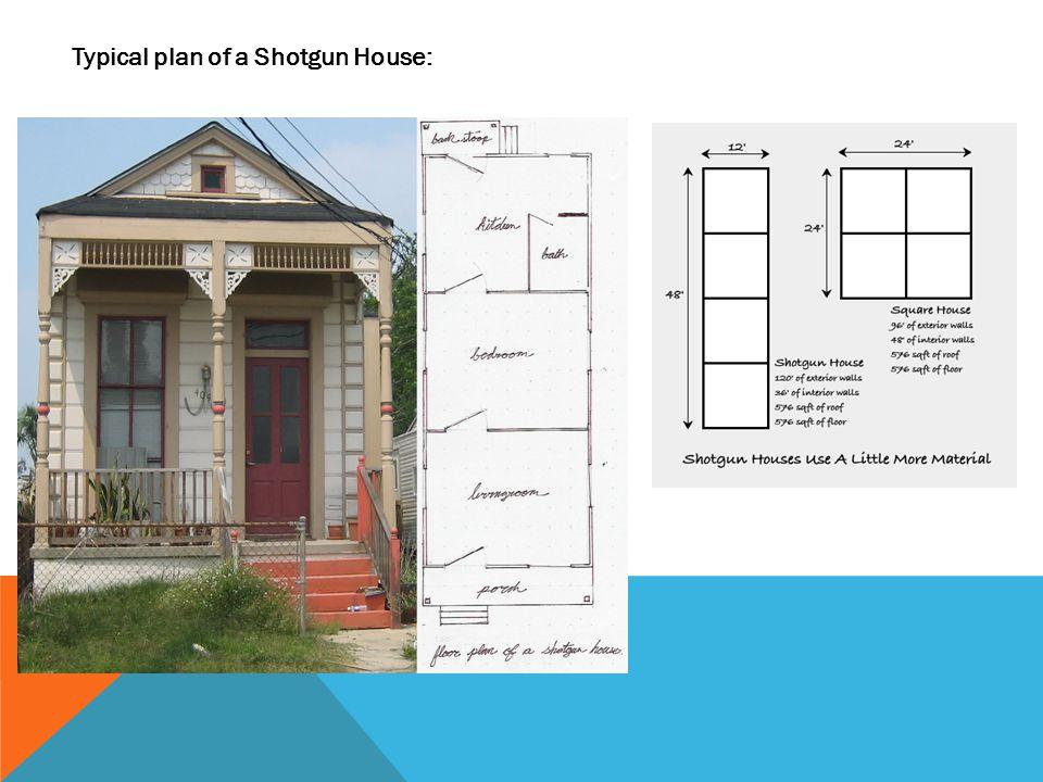 Typical plan of a Shotgun House:
