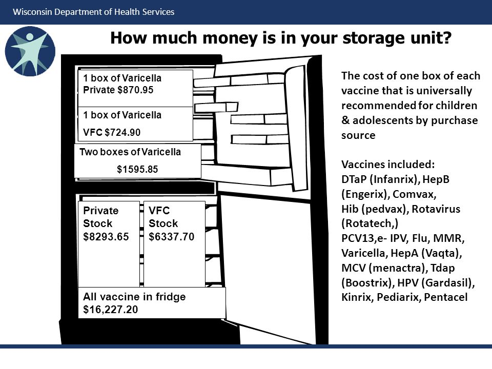 How much money is in your storage unit
