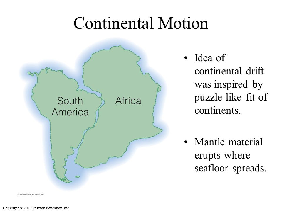 Continental Motion Idea of continental drift was inspired by puzzle-like fit of continents.