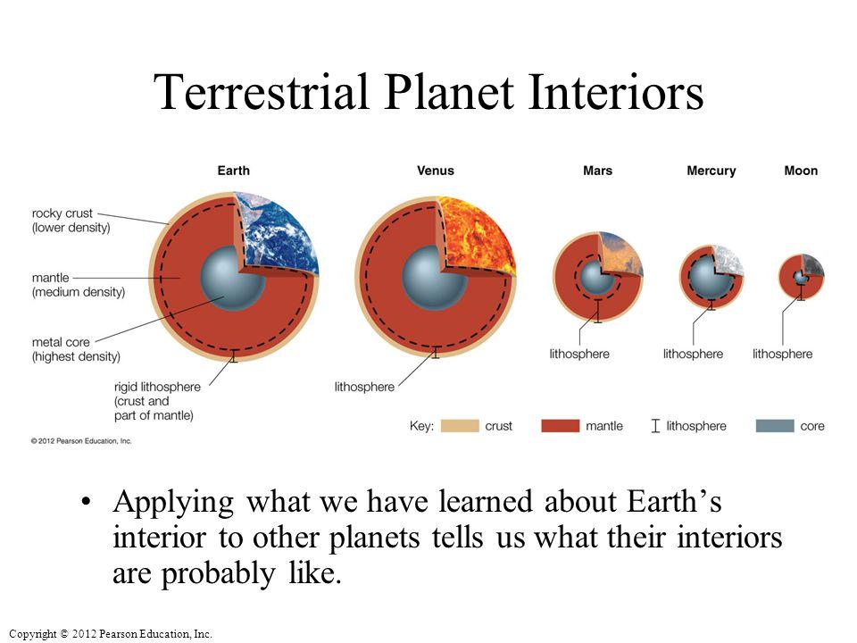 Terrestrial Planet Interiors