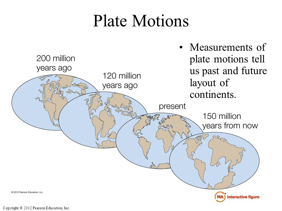 Plate Motions Measurements of plate motions tell us past and future layout of continents.