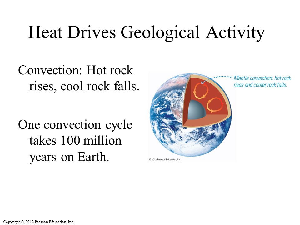 Heat Drives Geological Activity