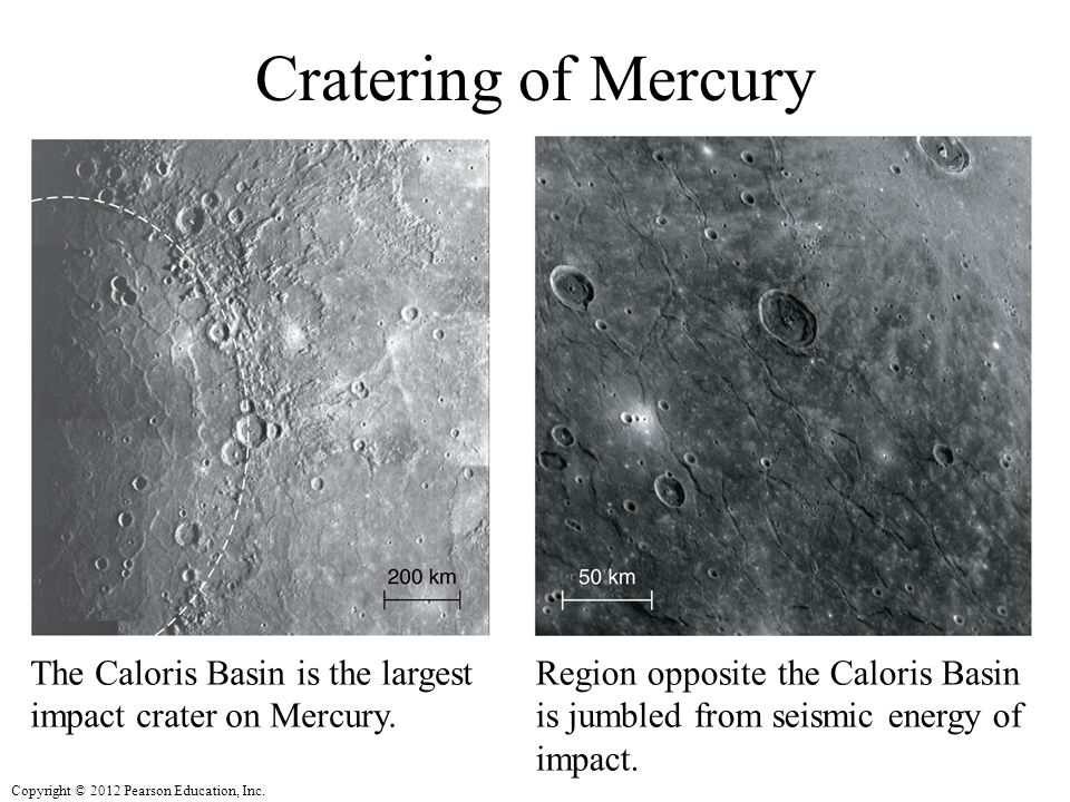 Cratering of Mercury The Caloris Basin is the largest impact crater on Mercury.