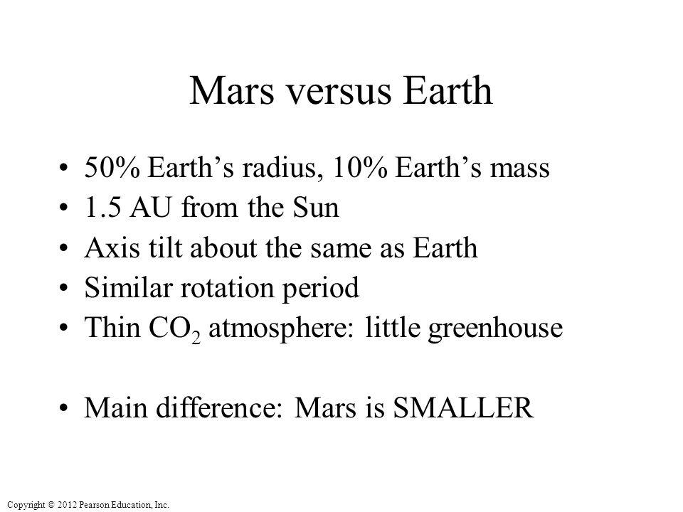 Mars versus Earth 50% Earth's radius, 10% Earth's mass