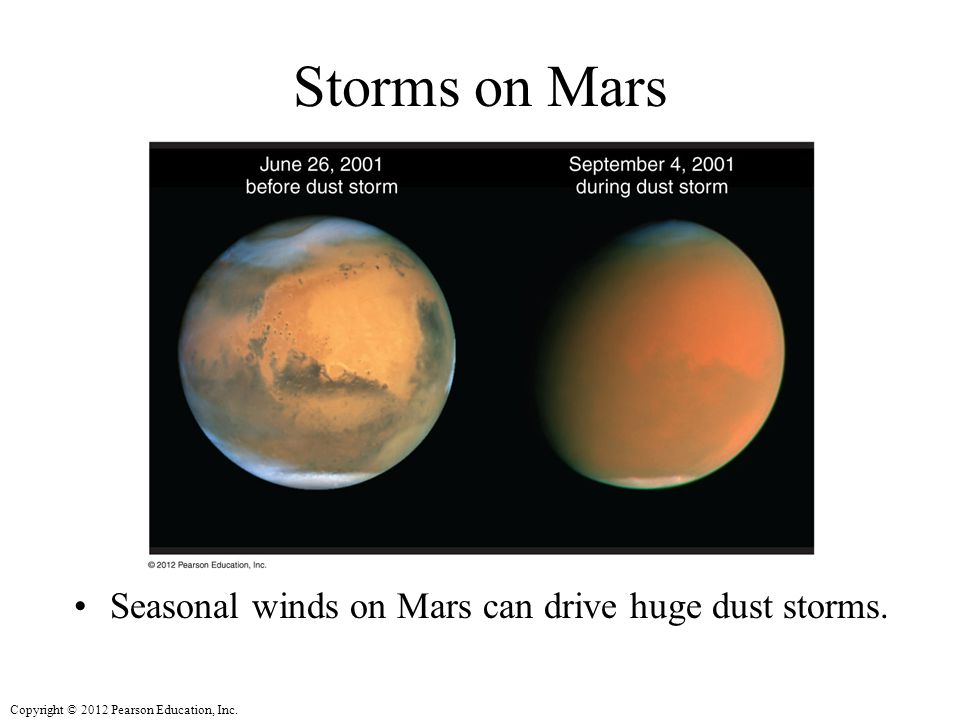 Storms on Mars Seasonal winds on Mars can drive huge dust storms.