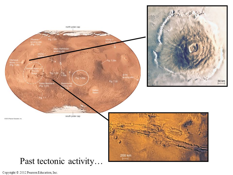 Past tectonic activity…